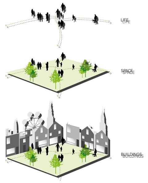 Image Result For London City University